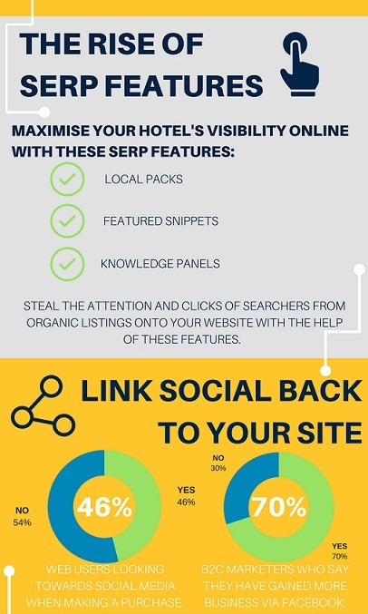 6 SEO practices everty hotelier should know - Part 3